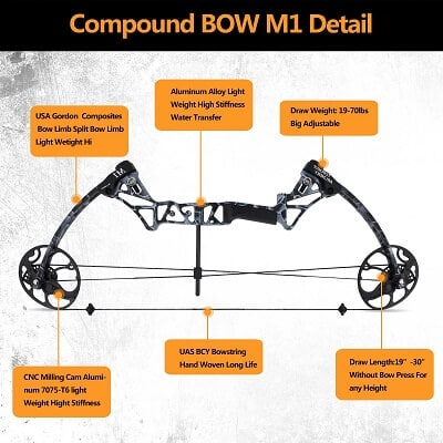 Topoint Archery Compound Bow Package M1 kit